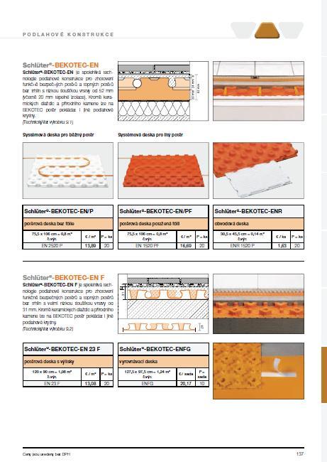 Teplovodní podlahové topení Brno