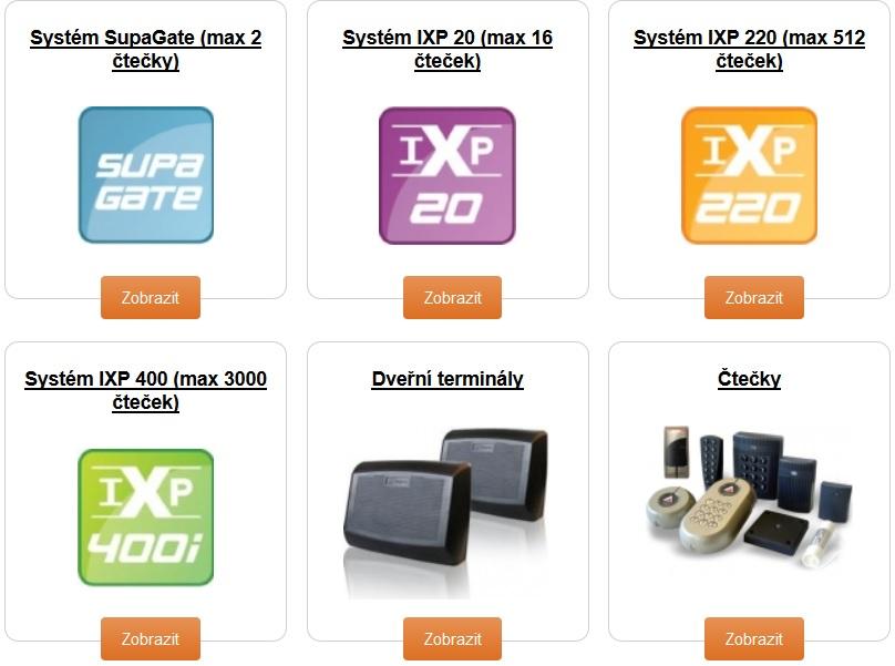 Přístupové systémy IMPRO Technologies Ltd. zastoupení pro ČR