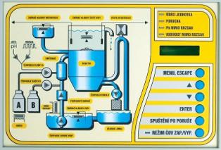 čištění kontaminovaných vod Hodonín