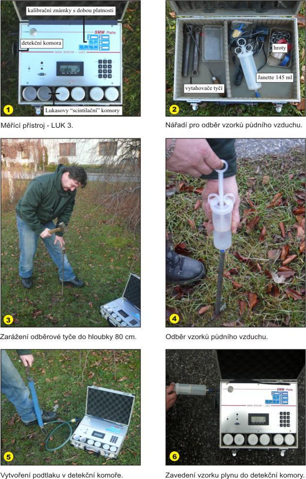 měření radonu