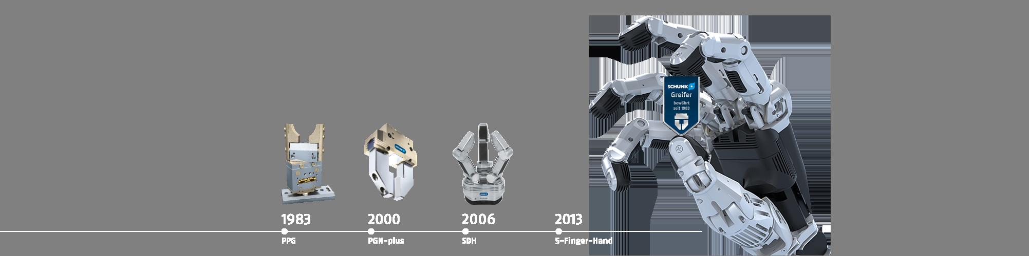 Upínací a uchopovací technika, upínače nástrojů - výroba, velkoobchod a servis