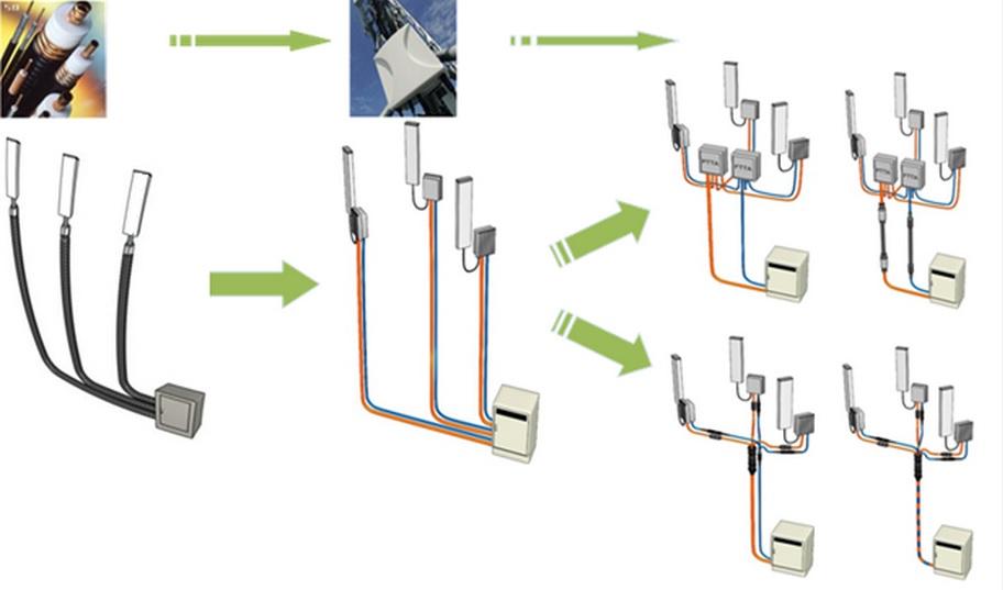 Kabelážní systémy