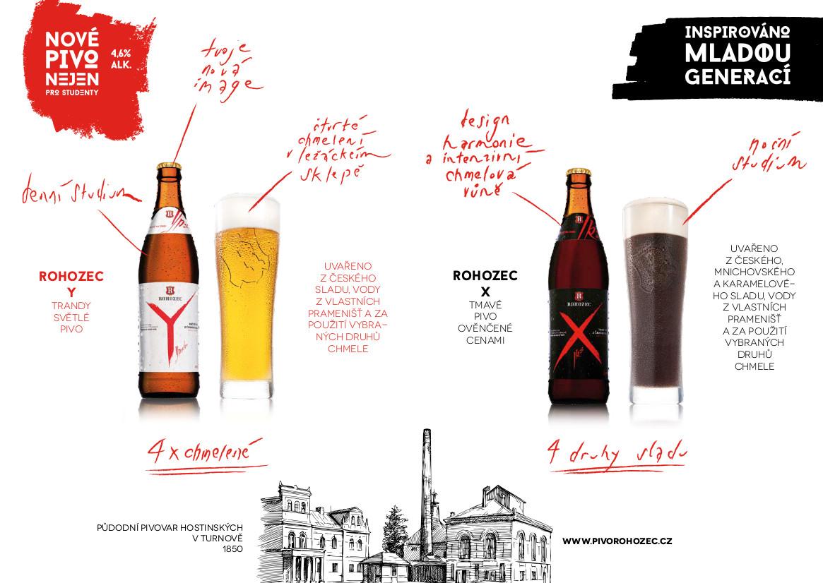 Pivní cool řada z pivovaru Rohozec