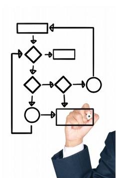 Podnikové poradenství vám poskytne nezávislý pohled