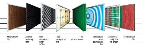 Prodej, instalace klimatizace, filtry do klimatizace Sinclair