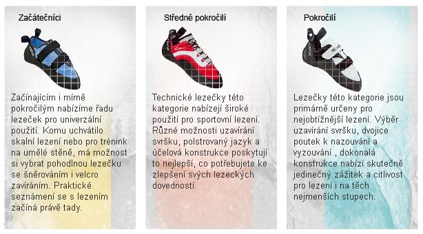 Podlepení, opravy lezeček, lezecké, horolezecké obuvi Zlín