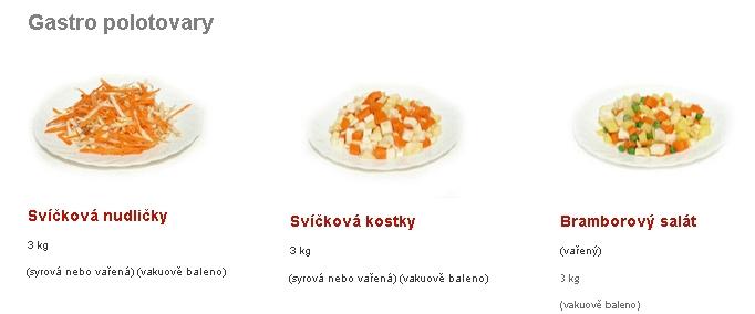Gastro polotovary