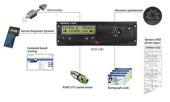 analogový tachograf