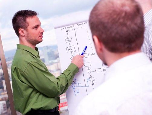 Software -  Vtiger CRM - jednoduchý systém