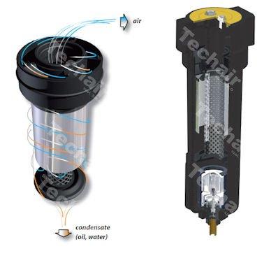 Odlučovač oleje ke kompresoru