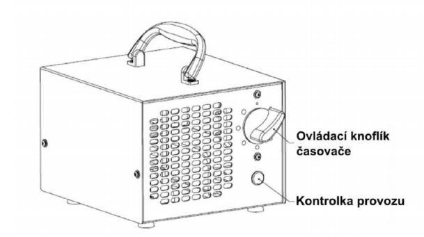 aktivní kyslík, desinfekce vzduchu v místnosti Praha 3