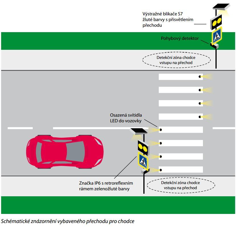 Osvětlení přechodu pro chodce, cesta ke zvýšení bezpečnosti