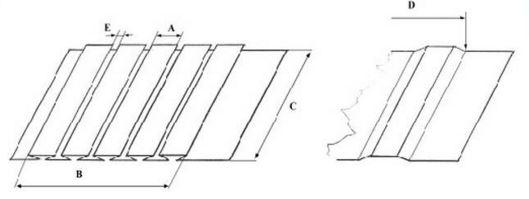 Plisování Praha, skládání látky pomocí tepelné úpravy šíře skladu 1,5cm - délka až 118cm