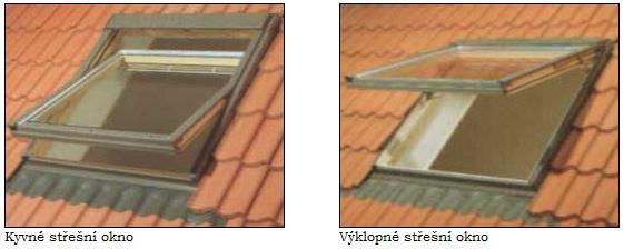 Střešní okna pro všechny krytiny
