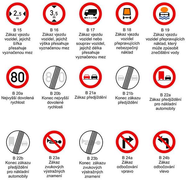 svislé dopravní značení Přerov - prodej, pronájem