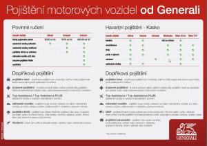Povinné a havarijní pojištění Plzeň- předcházejte škodám na Vašem vozidle