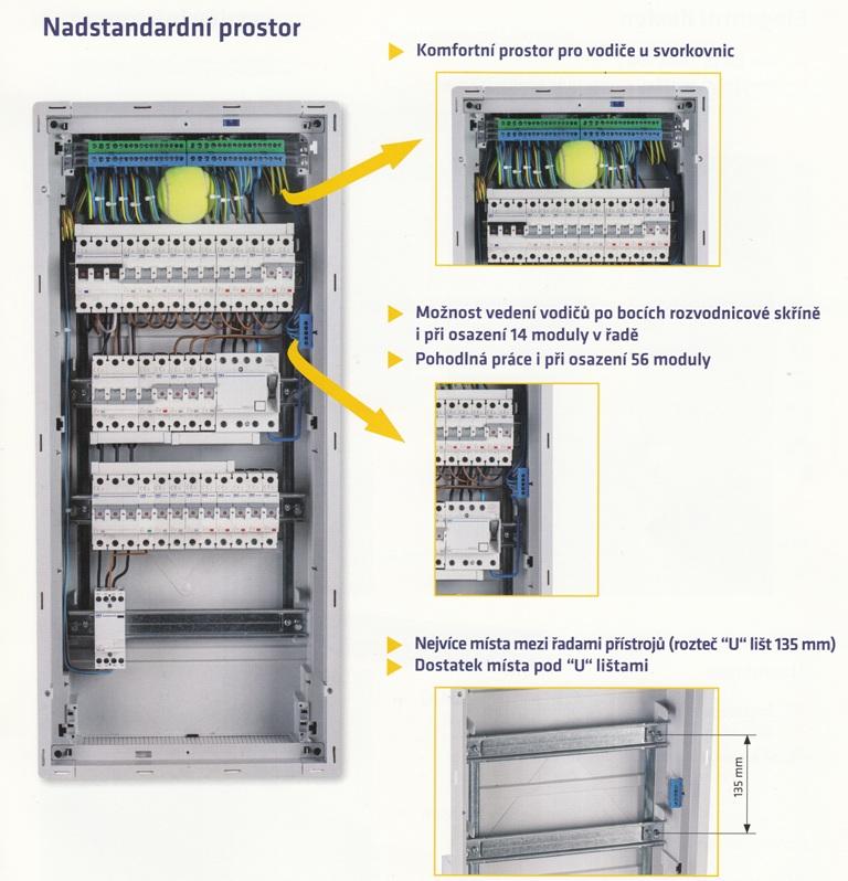 Rozvodnicové skříně RZA  - větší prostor pro kvalitu