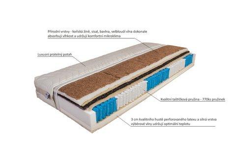 Klasické a  komfortní matrace AKCE