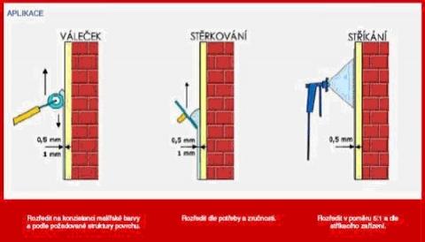 Termoizolační stěrka aeroTHERM pro interiérové zateplení stěn i do průmyslových hal