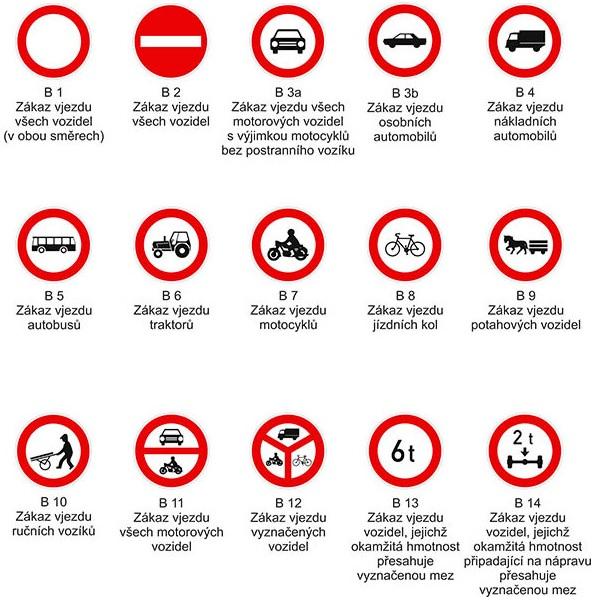 Svislé dopravní značení - výstražné, zákazové i příkazové značky pro vaše bezpečí na cestách