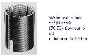 Filtrační prvky z ušlechtilé oceli Kladno – pro vnější i vnitřní nátok