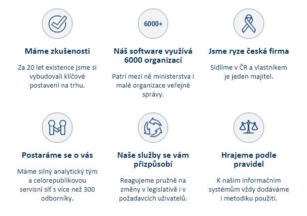 Systém GINIS pro veřejnou správu
