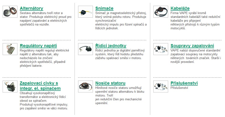 komponenty zdrojové, zapalovací soupravy - eshop