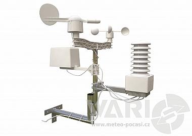Meteorologická stanice, domácí meteostanice pro inteligentní domácnost