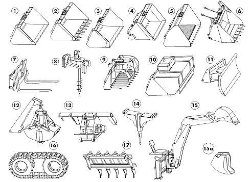 Stavební stroje Jindřichův Hradec