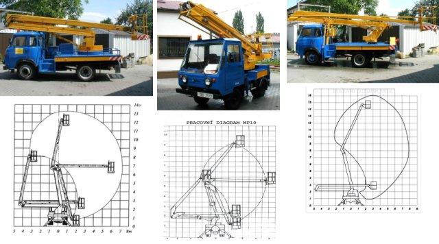Nabídka pronájmu mechanizačních plošin