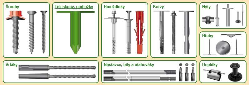 Predaj kotviacej techniky - maloobchod, veľkoobchod, dodávateľ Bratislava