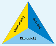 Tři základní prvky