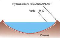 Jezírková, hydroizolační fólie Aquaplast - PVC fólie odolná průsaku vody, protržení