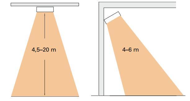 Topidla pro vytápění velkých ploch a objektů