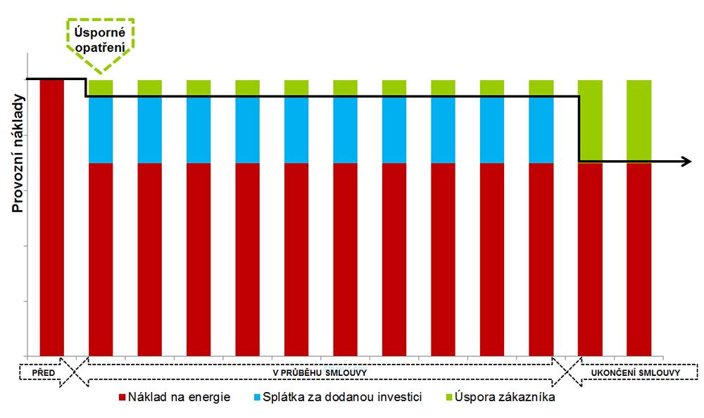 Měření hluku na pracovišti Praha ve výrobních i administrativních prostorách