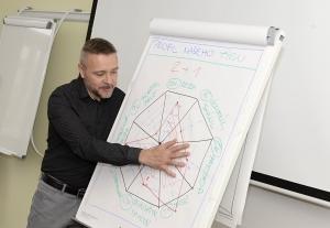 Zakázkové vzdělávací kurzy Praha přizpůsobené potřebám Vaší firmy
