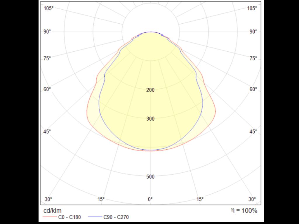 LED trubice LQ-L2R