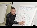 Vzdělávací kurzy a školení Plzeň – výhodná a efektivní forma zvyšování kvalifikace zaměstnanců