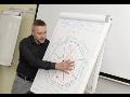 Komplexní profesní vzdělávání zaměstnanců Praha – zvyšuje odbornou kvalifikaci