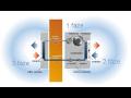 Instalace tepelného čerpadla vzduch-vzduch Frýdek-Místek, Karviná