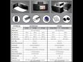 Stropní pohon DOORMAX pro sekční garážová vrata - skvělý výkon a snadné ovládání