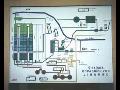 Dispe�ersk� centra informa�n� panely rozvad��e regul�tory JI��n
