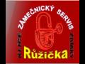 Zámečnictví Praha 3 - Jiří Růžička