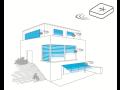 Systém ONYX od firmy HELLA - zásadní změna v řízení stínící techniky