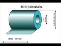 Fólie LDPE, HDPE pro průmysl - výroba na zakázku ve velikosti od 3 cm do 6 m