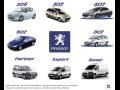 Peugeot prodej, servis, nov� vozy, Auto Wozar