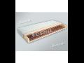 Matrace e-shop matrace z PUR HR  z líné ze studené pěny pružinové