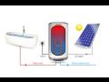 Sluneční ohřev vodyfotovoltaikou - vlastní energie pro vlastní potřebu