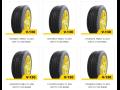 Letní pneumatiky KAMA v mnoha rozměrech v eshopu - řada Viatti Strada Asimmetrico, Viatti Bosco