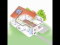 Prodej, montáž a servis solární kolektory